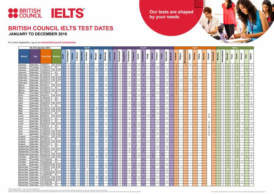 ielts test date in lucknow According to the global ielts test date  before taking the ielts test ielts handbook 2007  jm999) • jaipur/lucknow (in120.