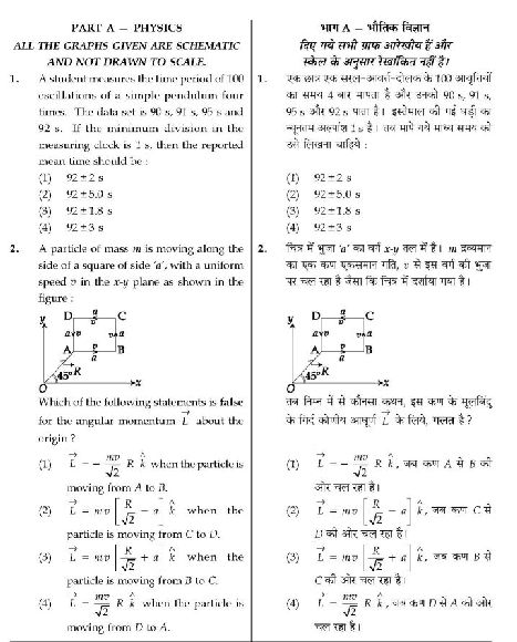 IIT JEE Main Exam Registration Papers Admission - ClearIITMedical