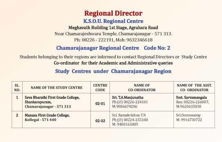 Study Centres   Bangalore University
