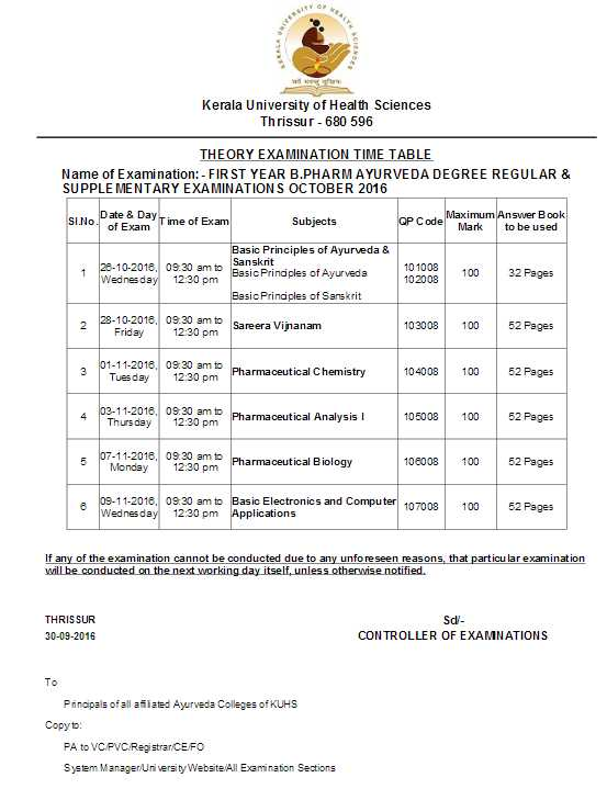 Kuhs bpharm time table 2018 2019 studychacha for Rtu 4th sem time table