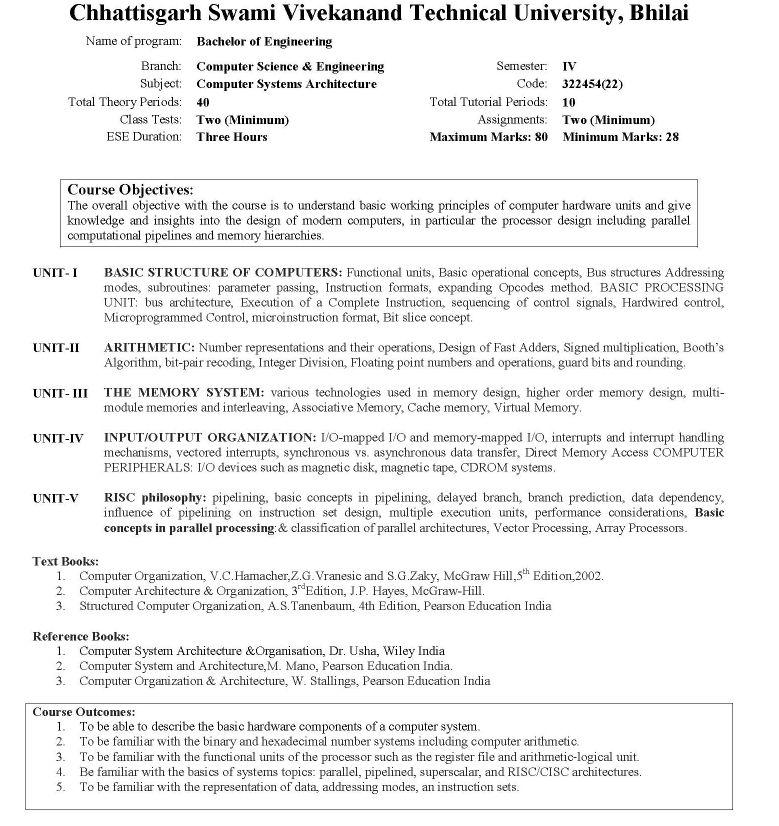 Notes of BE 4th Sem CSVTU - 2018-2019 StudyChaCha