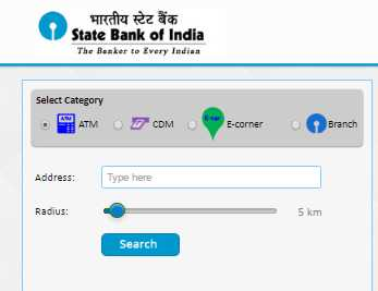 Forex card rates sbi india