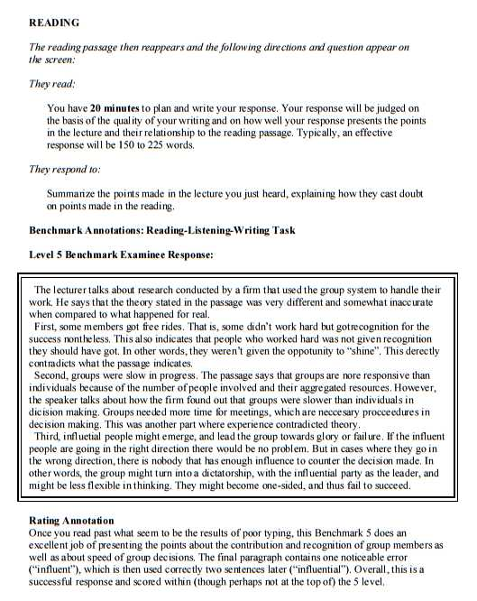 ibt toefl writing integrated essay