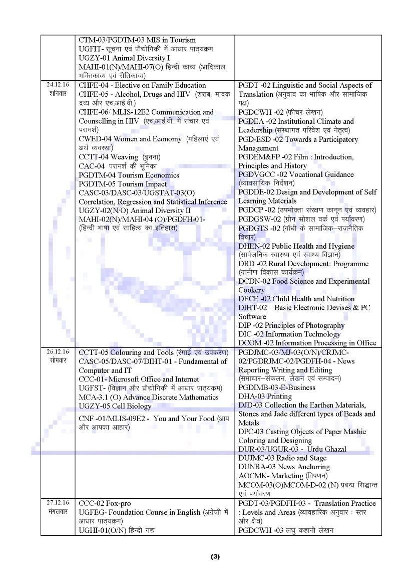 Assignment paper of uprtou allahabad