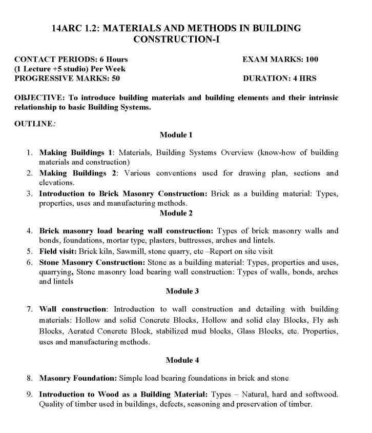 Vtu Architecture Syllabus Studychacha