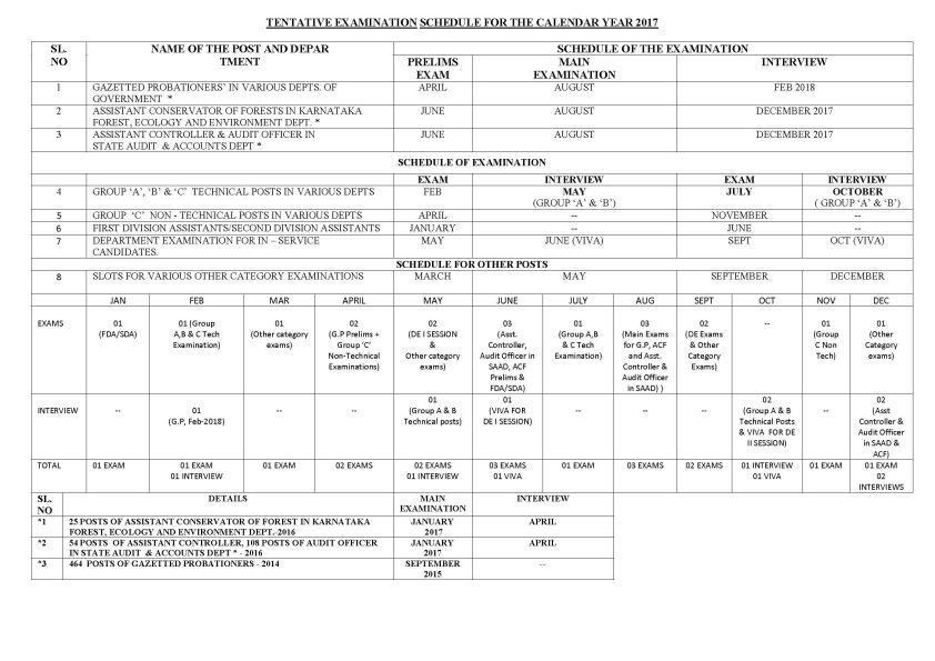 Kpsc time table 2018 2019 studychacha for Rtu 4th sem time table