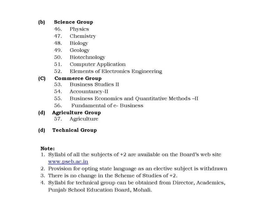 Syllabus 12Th Class Punjab School Education Board - 2018-2019