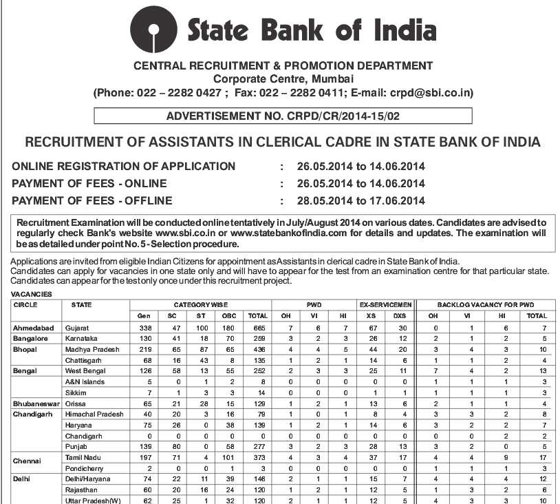 Apply Online for 15 Senior Executive Vacancies in State ...