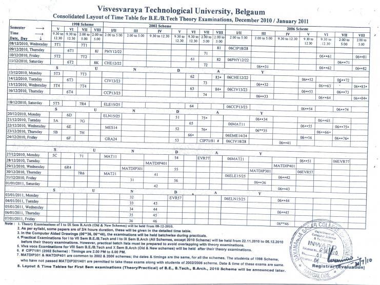 Click image for larger version  Name:Visvesvaraya Technological University BEB.Tech theory examination December 2010-11 Date sheet.jpg Views:83 Size:102.2 KB ID:2485