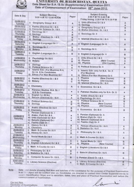 Click image for larger version  Name:BSC University Balochistan supplementary.jpg Views:45 Size:101.1 KB ID:2612