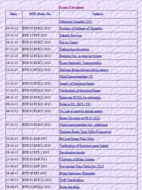 Karnataka Board Of Technical Education Diploma Time Table 2020 2021 Studychacha