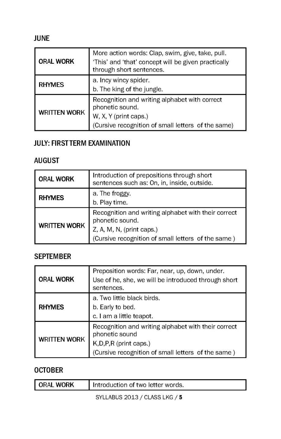 Workbooks hindi worksheets for ukg students : 100+ [ Hindi Worksheets For Class Ukg ] | Evs Worksheets For Class ...