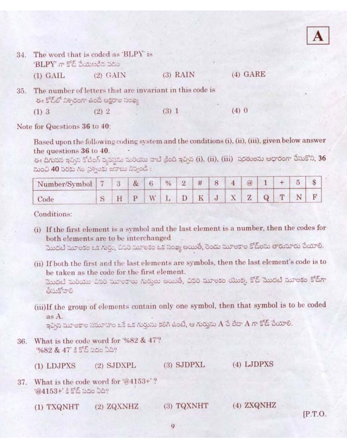 Icet Exam Model Papers Pdf