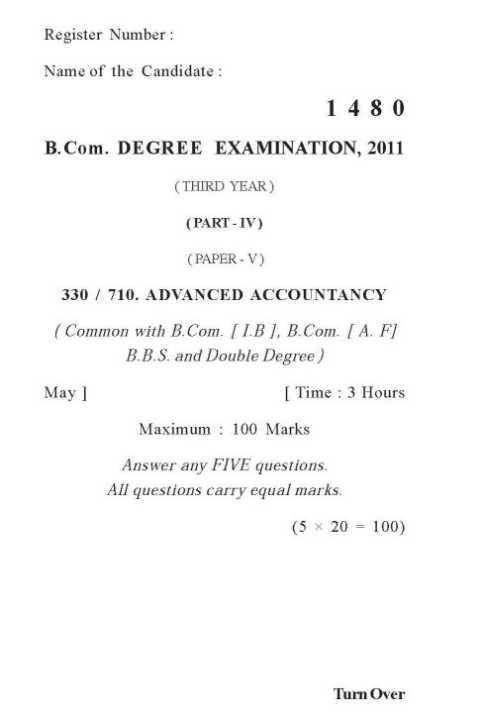 Annamalai University Distance Education B Com Syllabus