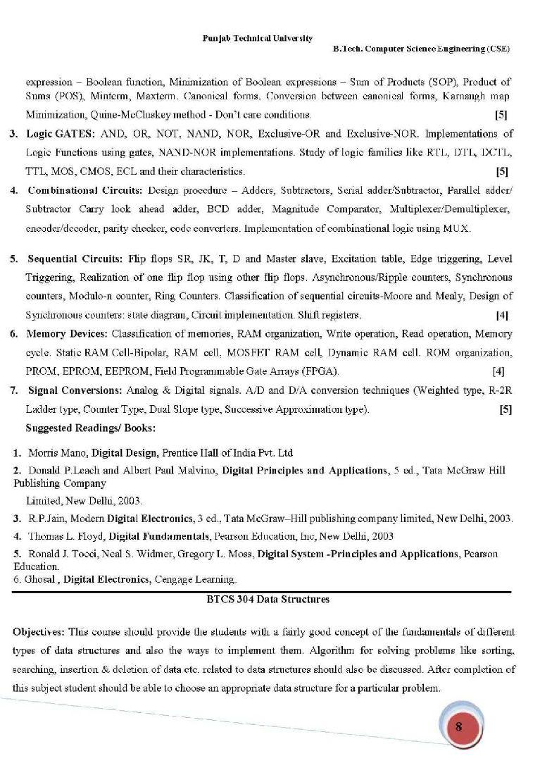 Dbms Lab manual For cse vtu