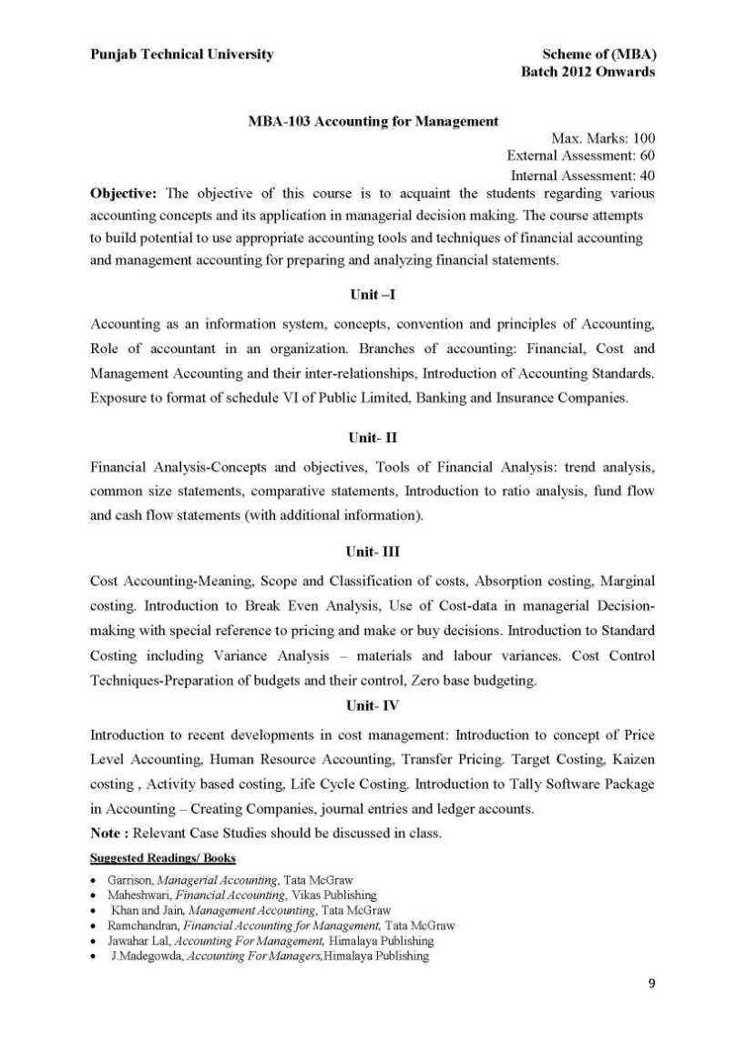 PTU Syllabus MBA 2nd Sem - 2018-2019 StudyChaCha