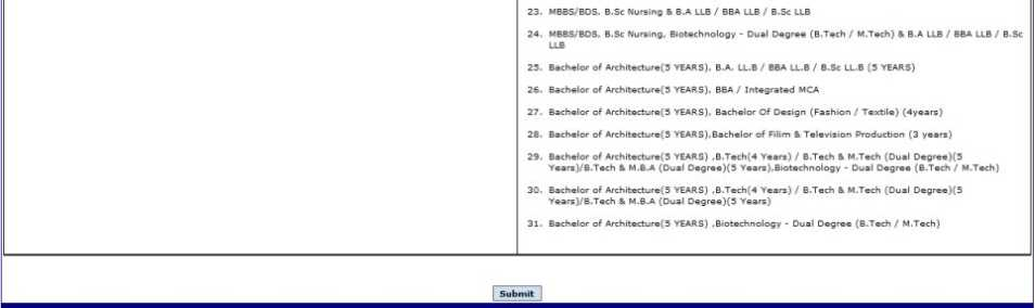 Kiit Bds Bsc Nursing Course Fee Structure 2020 2021 Studychacha