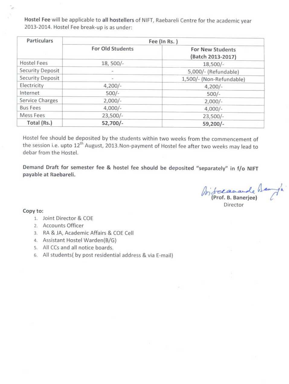 Nift Delhi Fee Structure 2020 2021 Studychacha