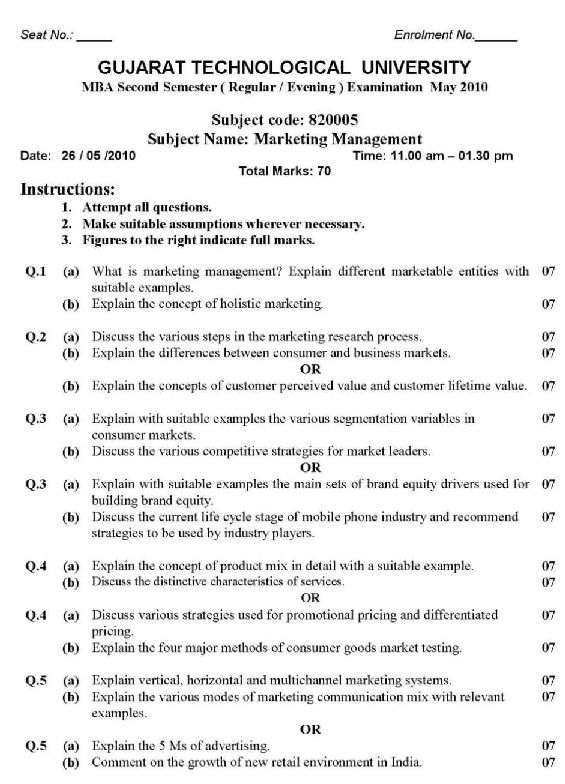 introduction on marketing management