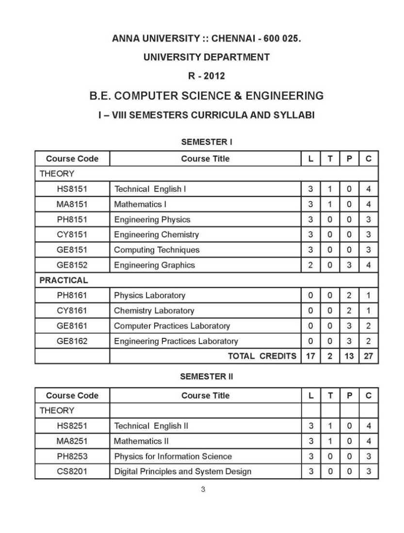Anna University Chennai Credits for CSE 2nd Year - 2018-2019