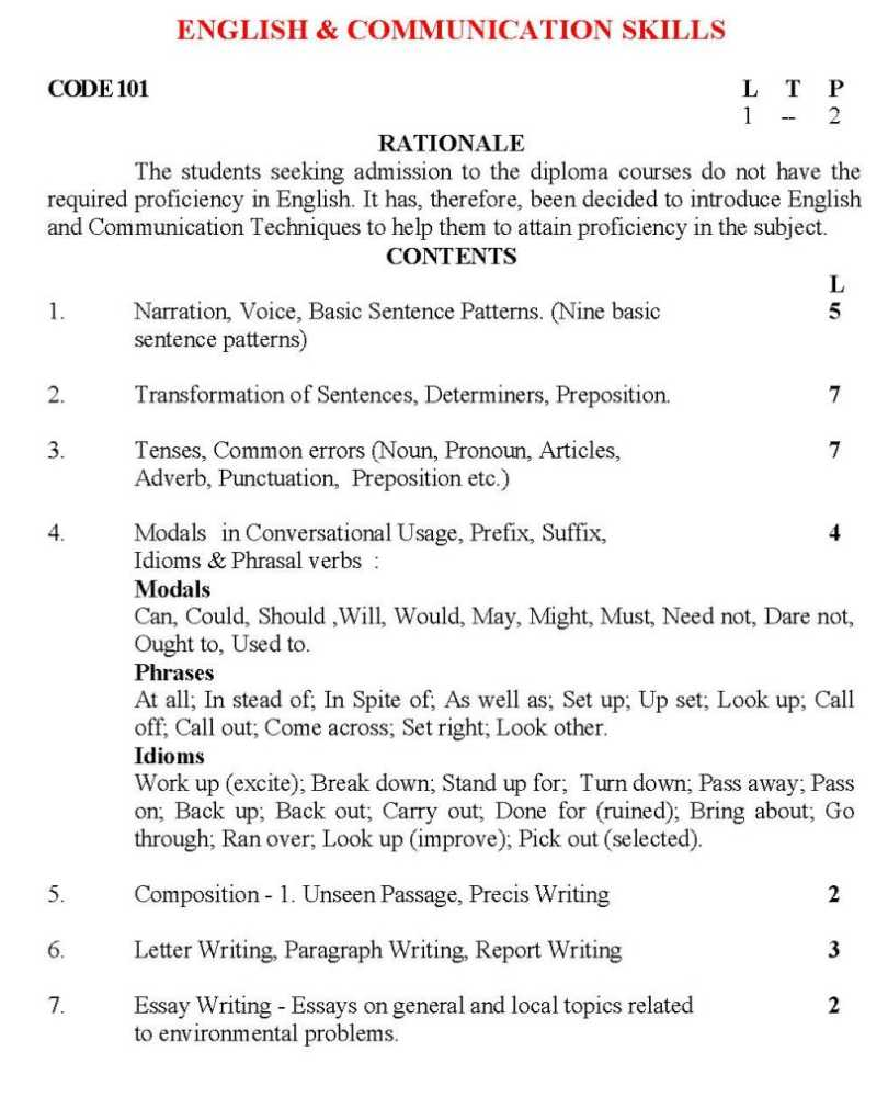Subject Of Polytechnic Rajasthan 2018 2019 Studychacha