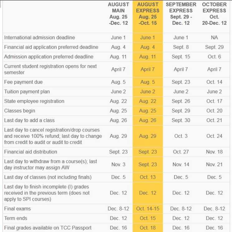 Tcc Academic Calendar 2022.Tcc Academic Calendar 2021 2022 Calendar