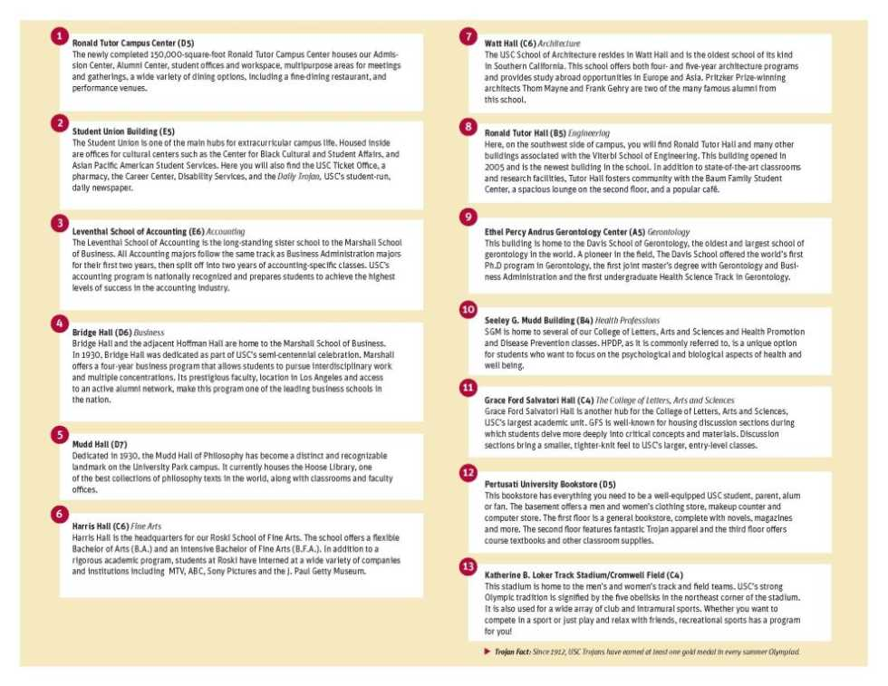 Usc 2022 Academic Calendar.Usc Admission Tour Guide 2021 2022 Studychacha