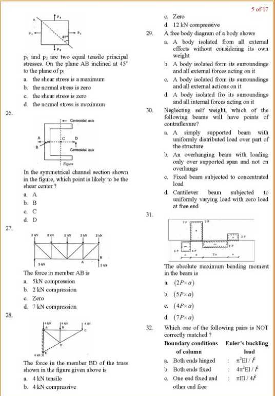 Ssc Junior Engineer Civil Model Paper 2019 2020