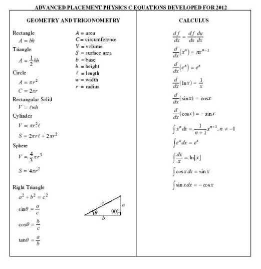 ...Physics Formula Sheet | ap physics c and e m equation ...