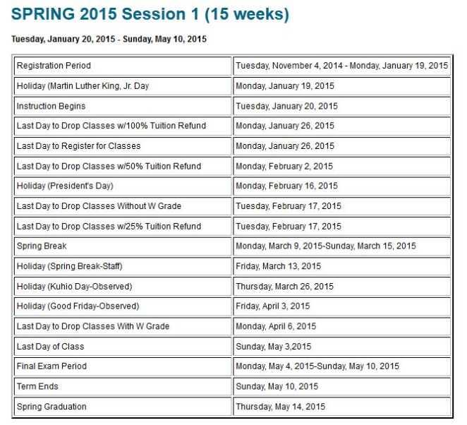 Ou Academic Calendar Spring 2022.Hpu Edu Academic Calendar 2021 2022 Studychacha