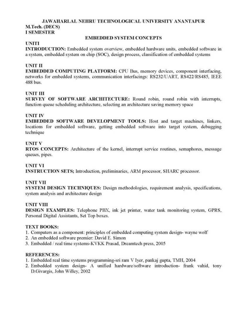 embedded systems previous question papers jntuk