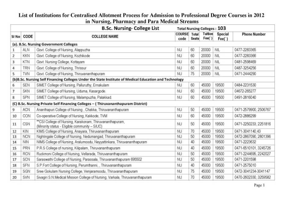 List of Nursing Colleges under LBS - 2018-2019 StudyChaCha