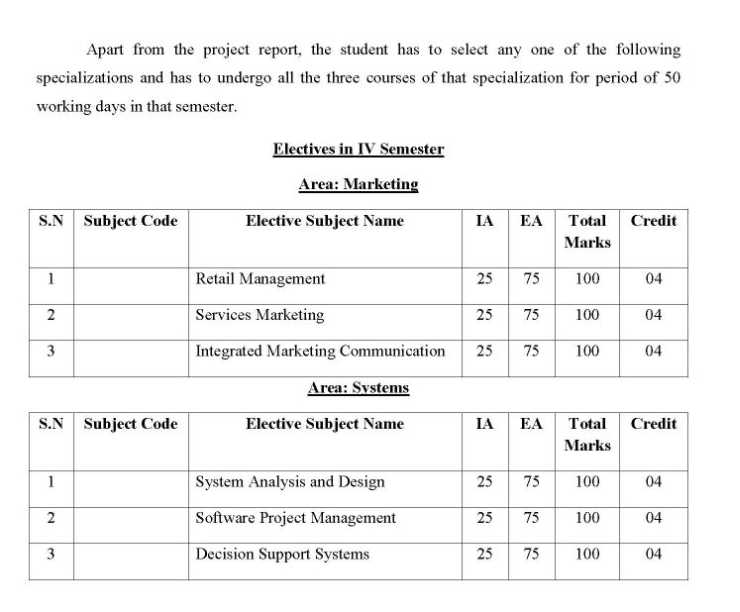 Periyar University MBA model question papers - 2018-2019