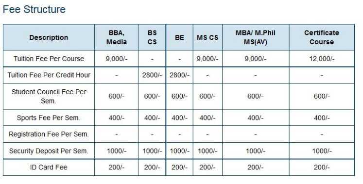 Iqra University Quetta 2020 2021 Studychacha