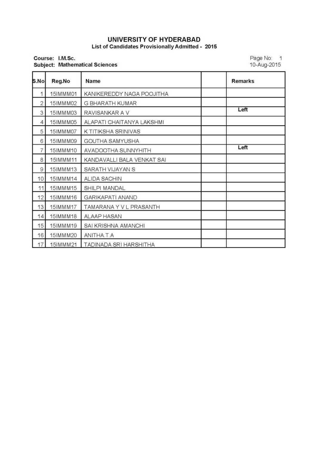 Central University Hyderabad Admission - 2018-2019 StudyChaCha