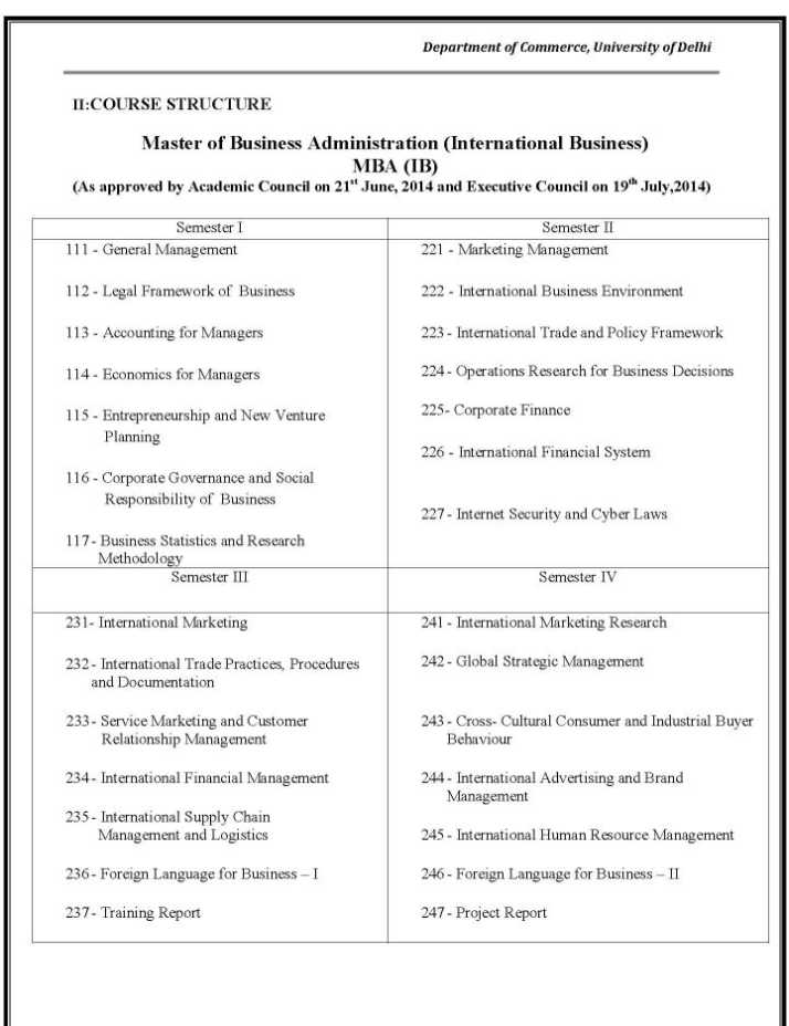 International Business Environment Notes for MBA - 2018-2019 StudyChaCha