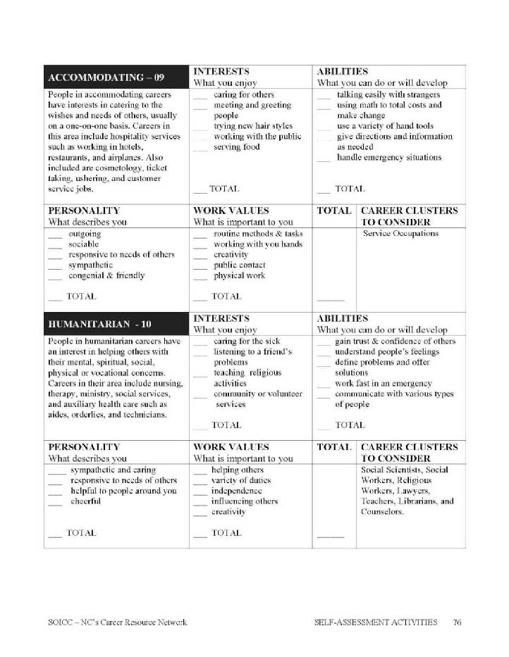 mba career assessment test