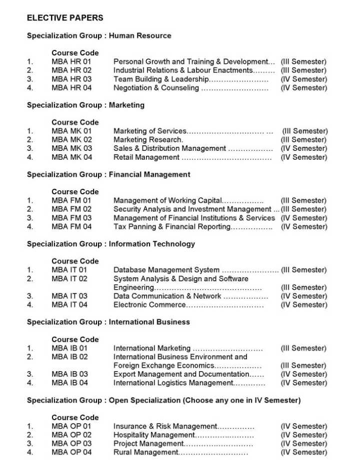 mba financial accounting syllabus