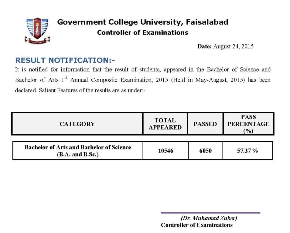 Result of GC University Faisalabad - 2019-2020 StudyChaCha