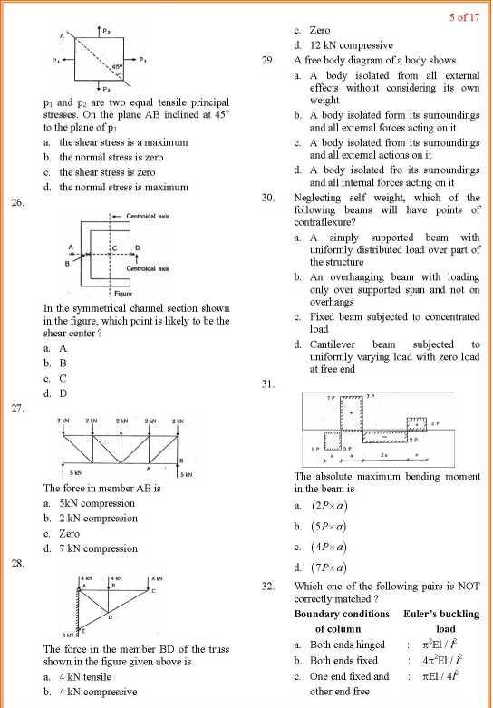 Ssc je model question paper pdf