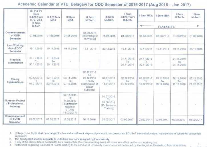 Niu Academic Calendar 2022.Holidays By Vtu 2021 2022 Studychacha