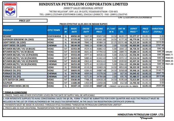Price List of Bitumen HPCL - 2018-2019 StudyChaCha