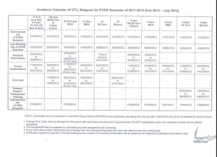 Uvm Calendar 2022.Vtu Calendar Even Semester 2021 2022 Studychacha
